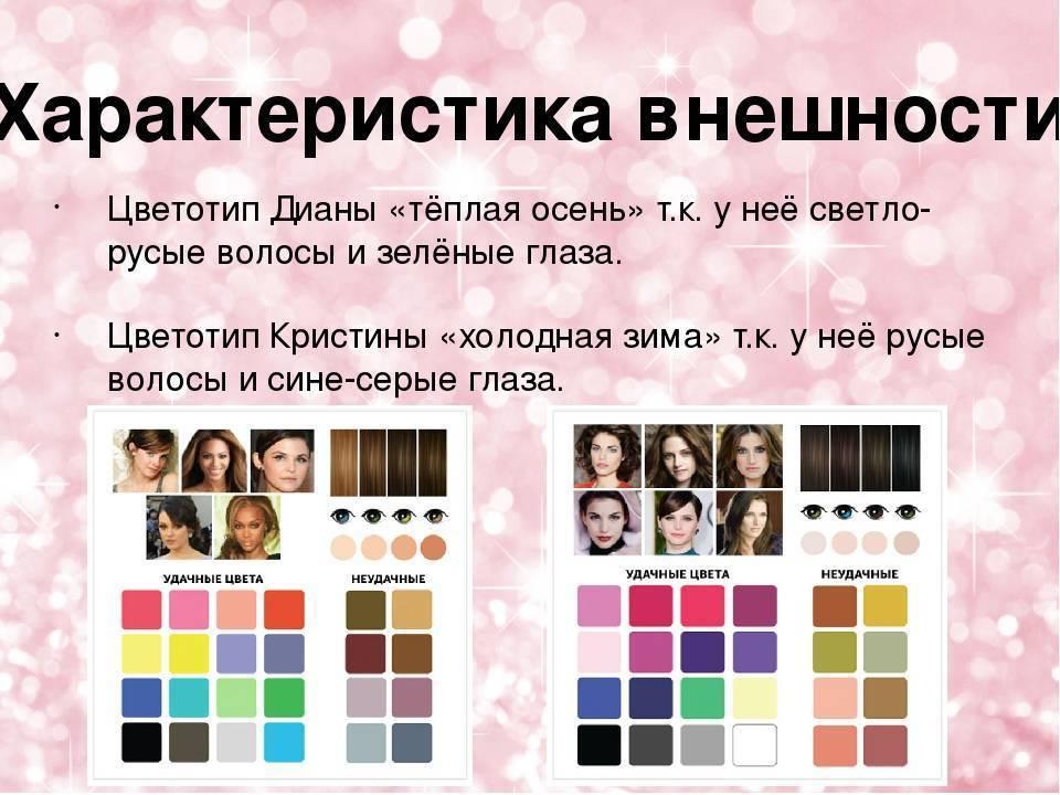 Как определить свой цветотип? какими бывают цветотипы? :: syl.ru