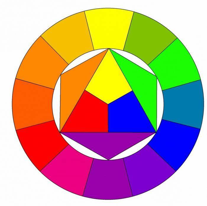 Скачать книгу: основы цветоведения и колористики. цвет в живописи, архитектуре и дизайне. рац а.п. 2014 | библиотека: книги по архитектуре и строительству | totalarch