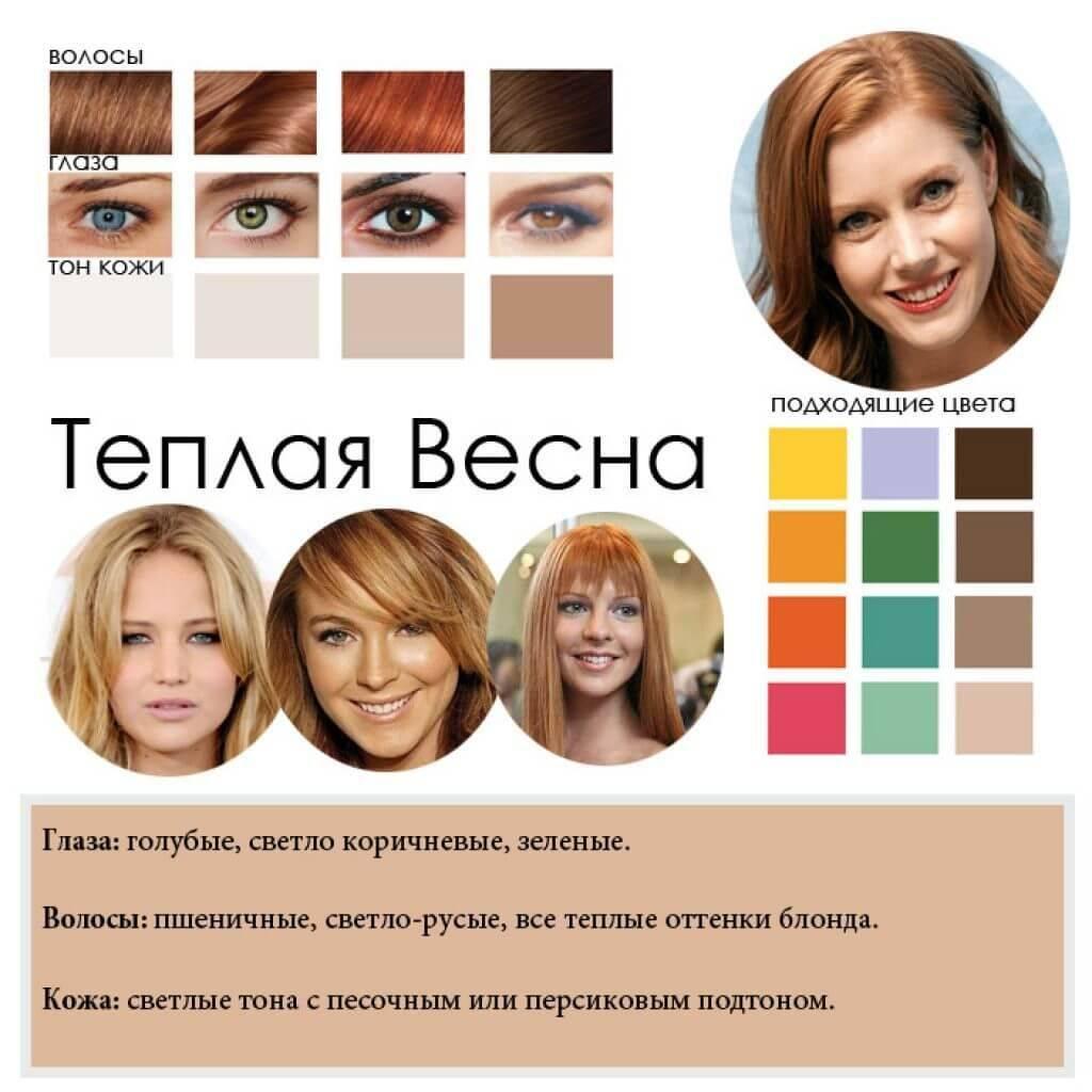 Как определить свой цветотип внешности: практические советы, фото