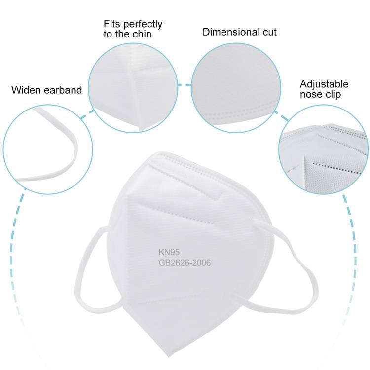 Респираторы и медицинские маски: какую выбрать для защиты от вируса