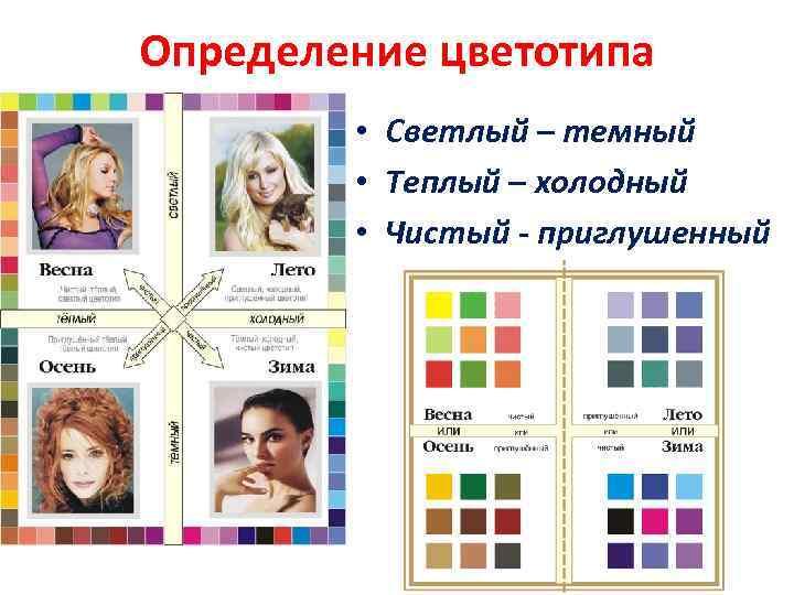 Как правильно определить цветотип внешности?