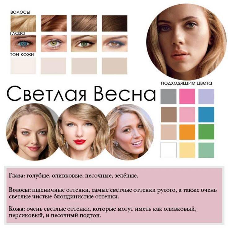 Как правильно выбрать свой оттенок волос по цветотипам