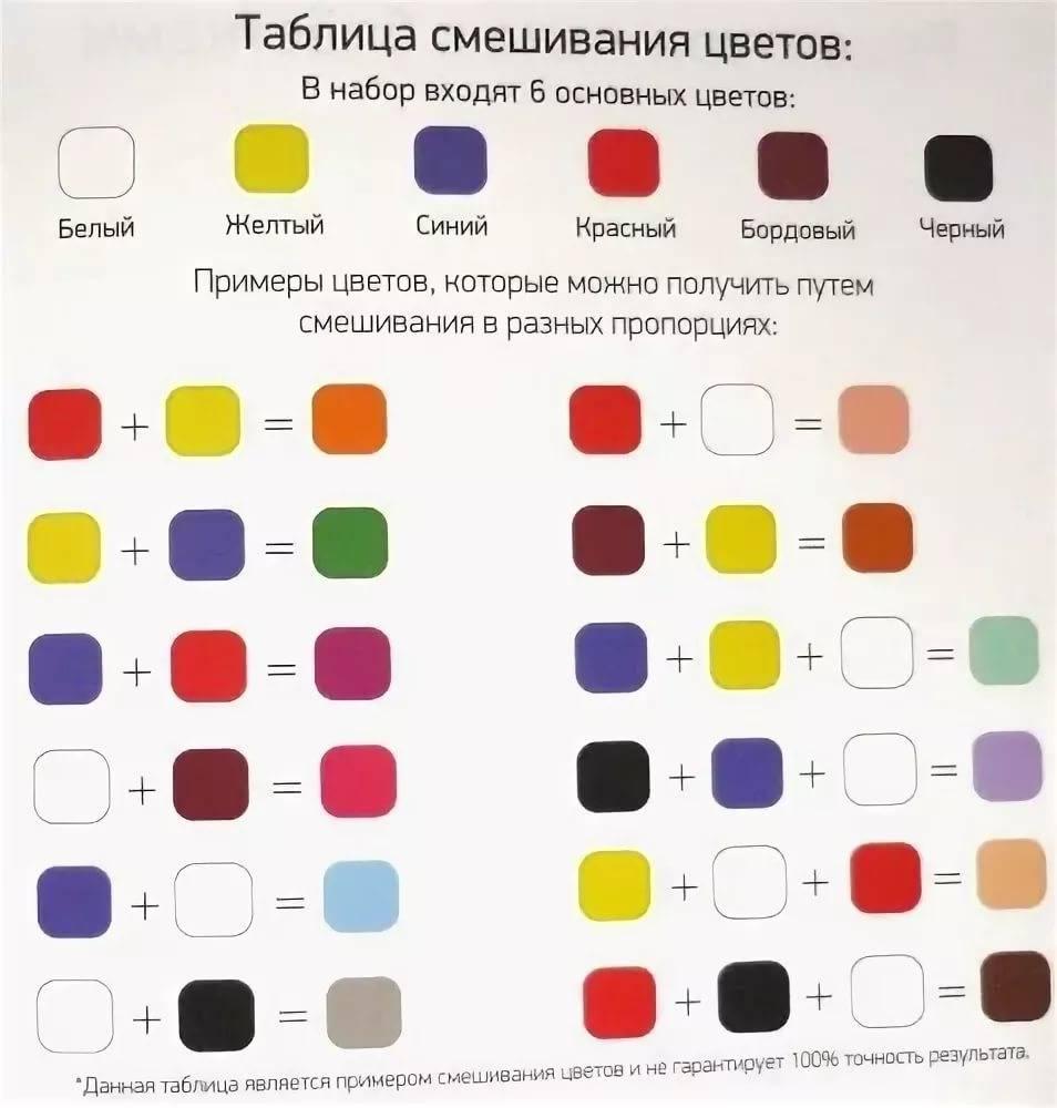 Учимся смешивать краски для получения нужного цвета