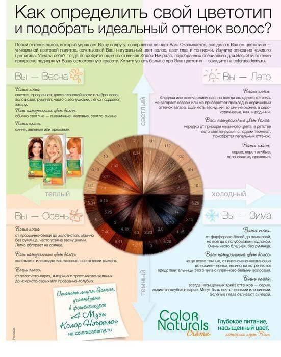 Разные тесты для определения своего цветотипа внешности
