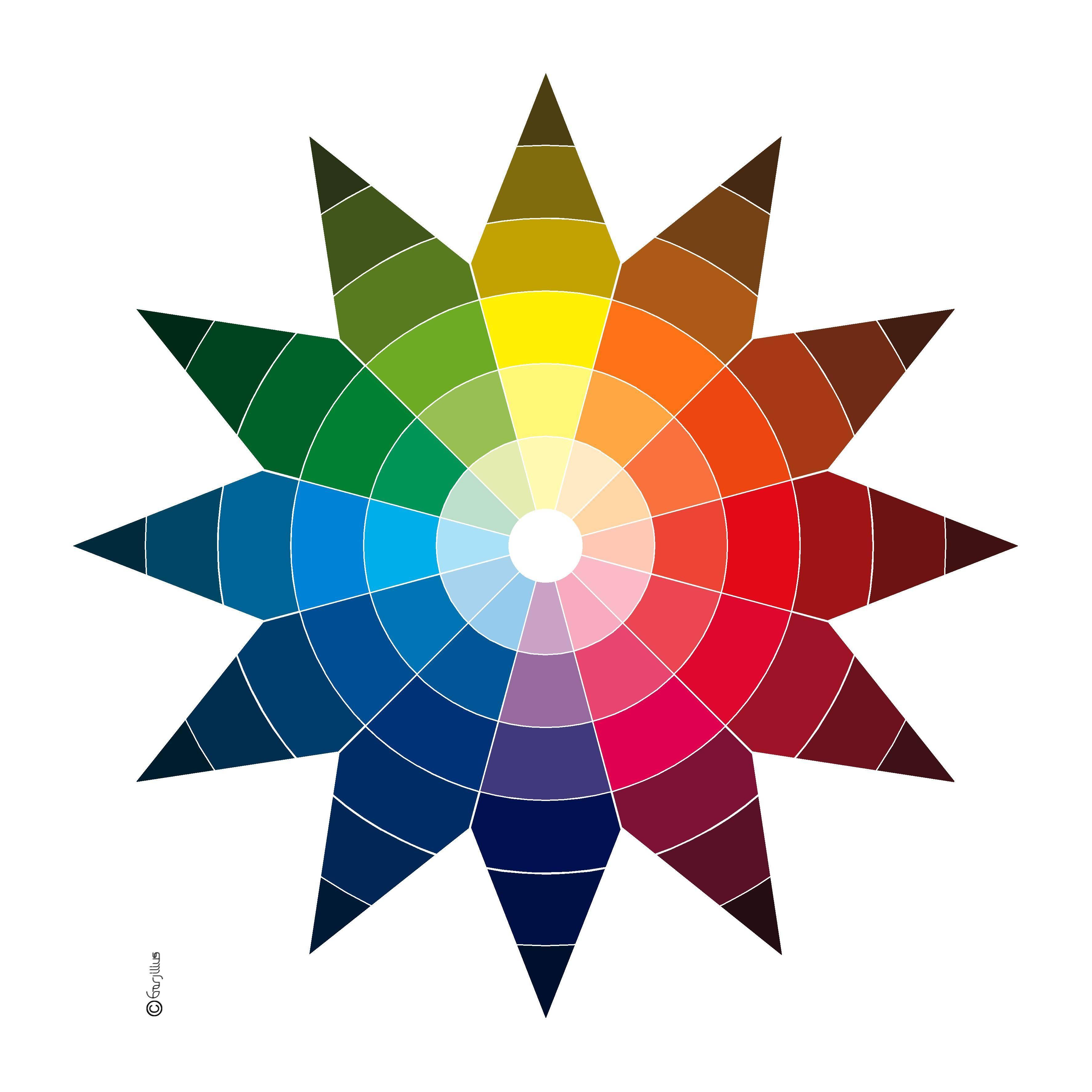 Колористика волос (41 фото): таблица для правильного смешивания различных красок и цветов, уровни тонов от 1 до 10. что такое круг освальда для колористики?