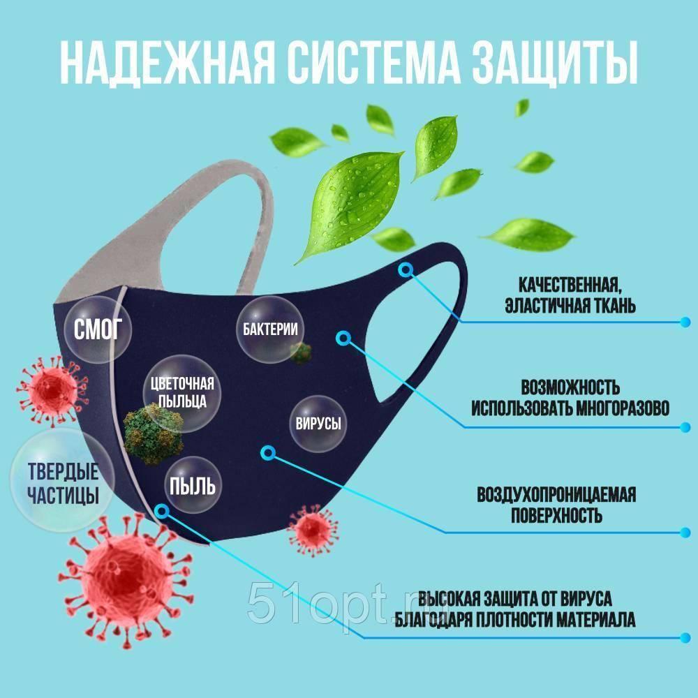 Как сделать своими руками многоразовую маску для лица от коронавируса