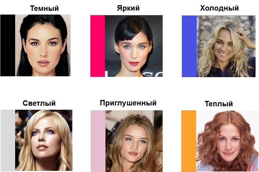 Онлайн тест: как определить свой цветотип | club lady charm