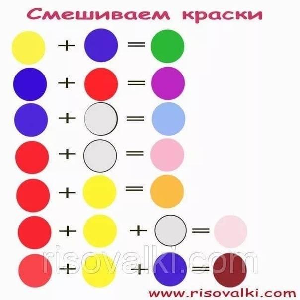 Смешивание цветов: таблица для получения разных цветов