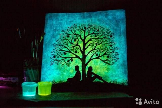 Что такое флуоресцентная краска? виды и сферы ее применения