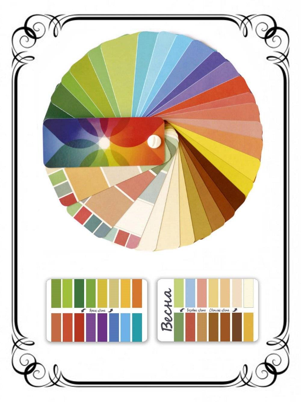 Цветотипы внешности и колористика