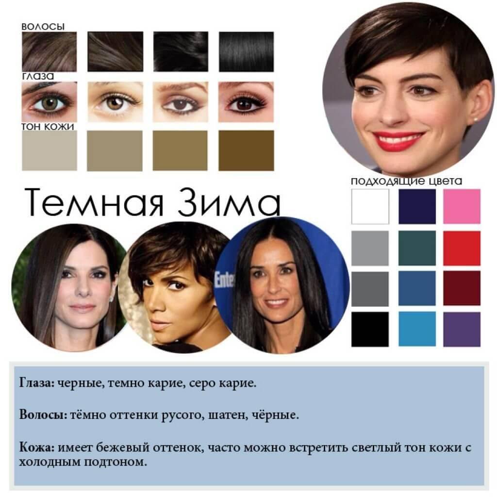 Цветотипы внешности и колористика цветотипы внешности: как определить, описание цветотипов по временам года, типажи женщин