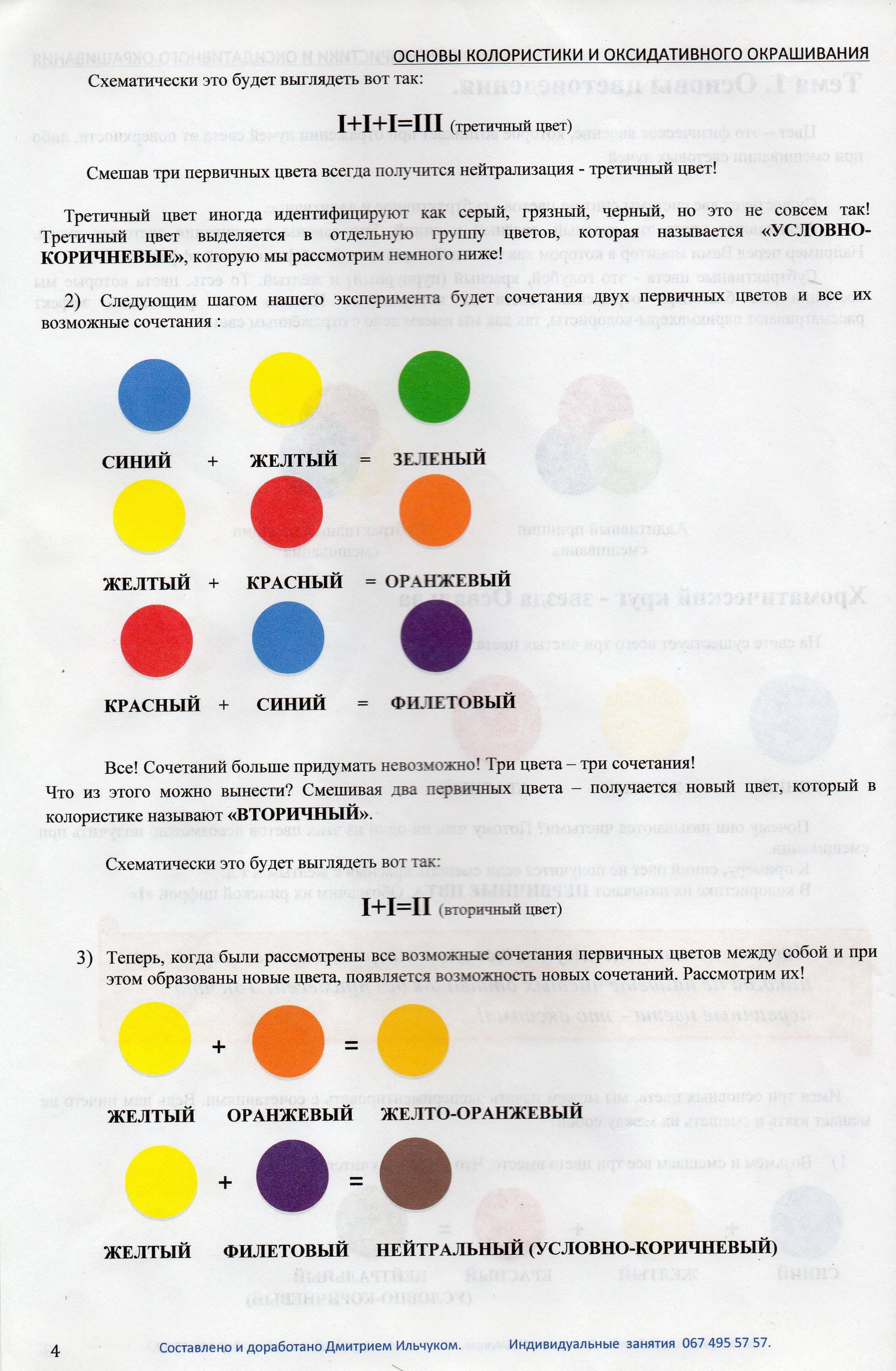 Колористика и цветоведение для парикмахеров. основы колористики