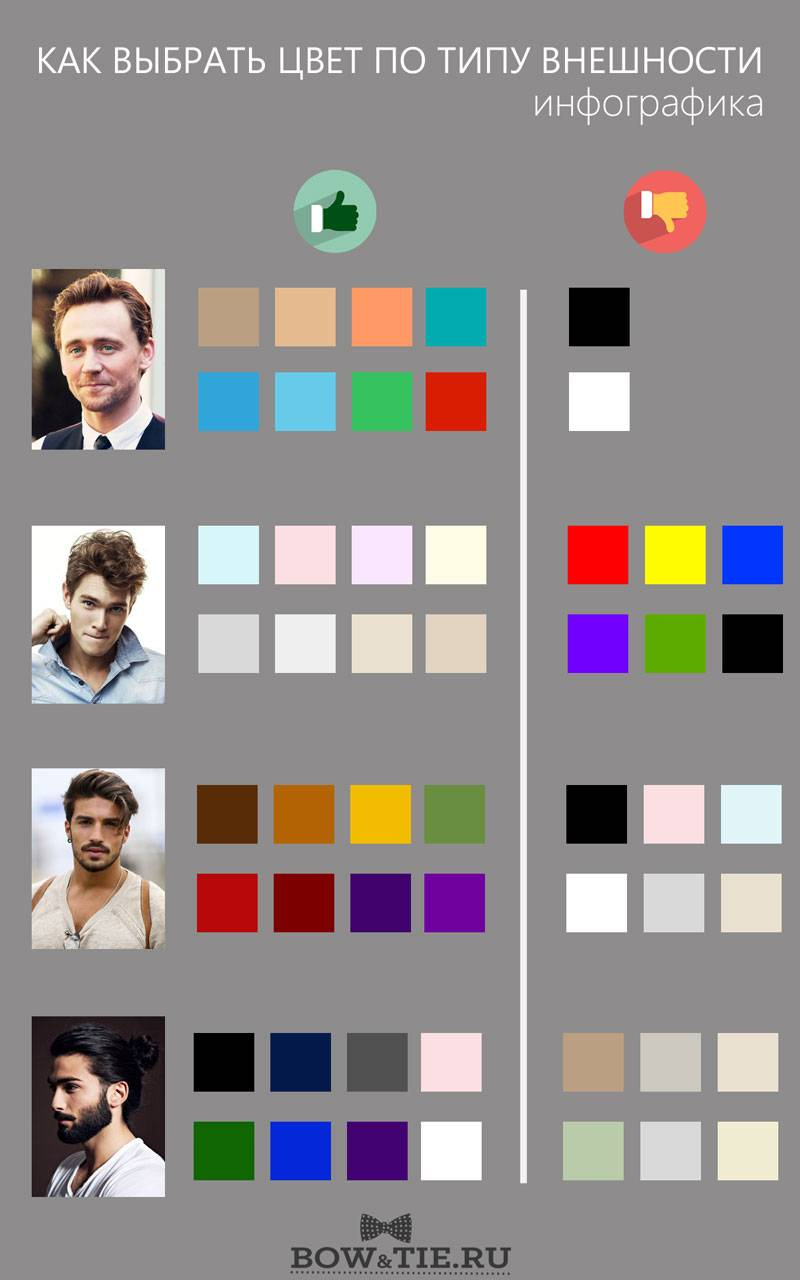 Как мужчине подобрать цвет одежды по своему цветотипу внешности