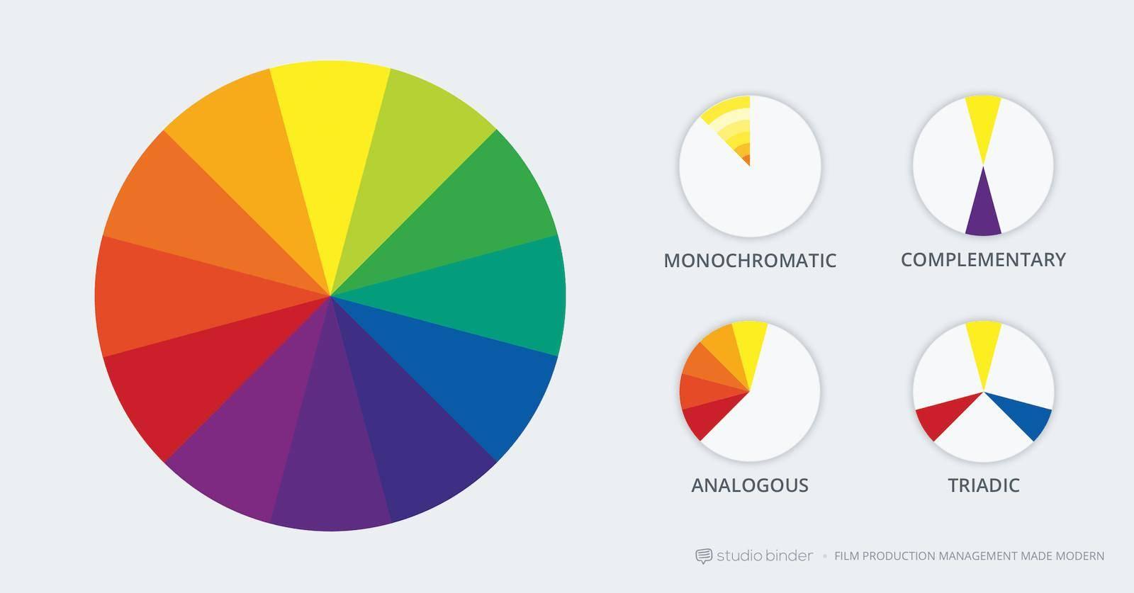 Цветотип - часть 1 - теория времен года