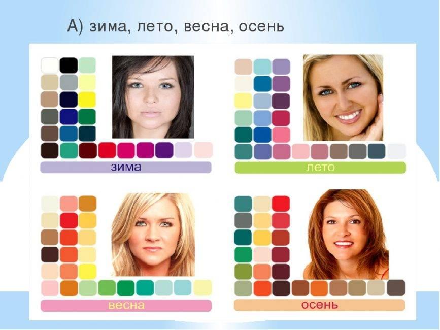 Как определить свой цветотип внешности: практические советы