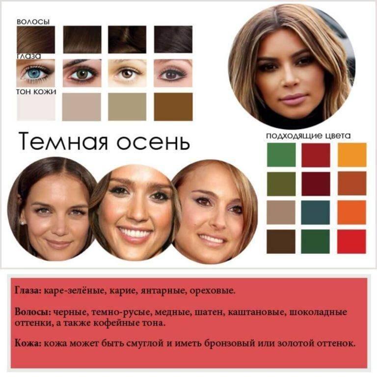 Цветотипы внешности – как определить свой цветотип и подобрать одежду?