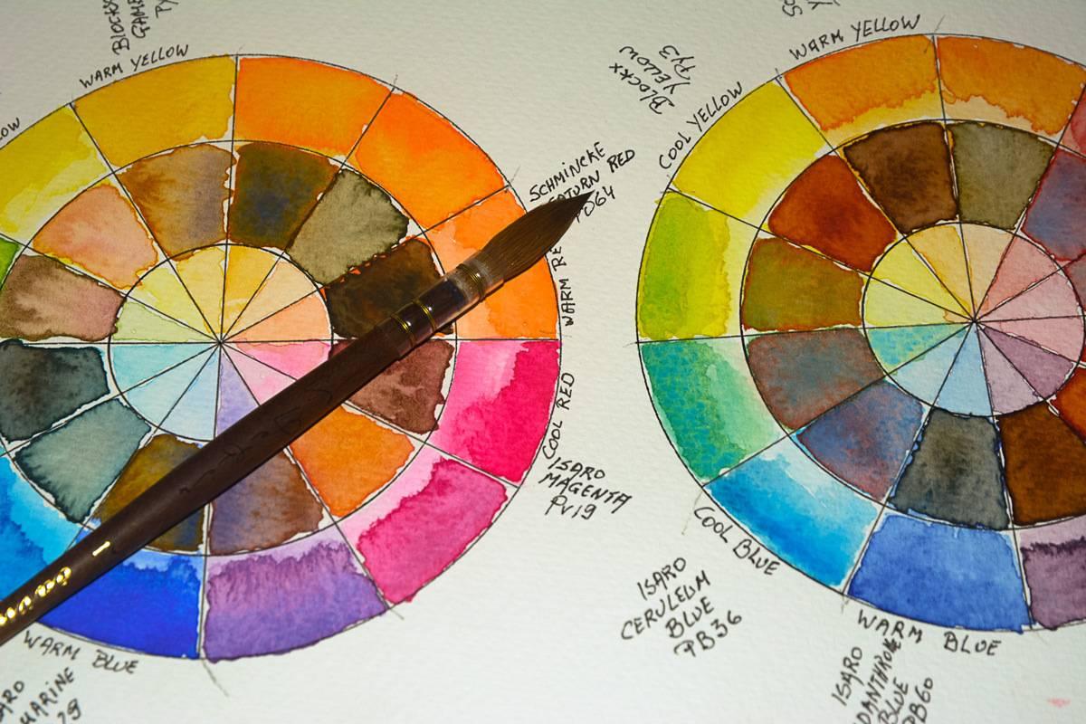 Основы цветоведения и колористика. цветовой круг