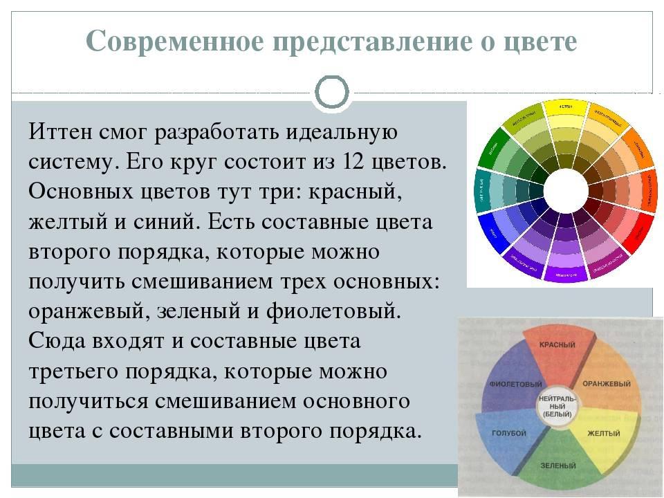 Основы колористики и психологии восприятия цвета: выбираем цветовую гамму для вашего дома