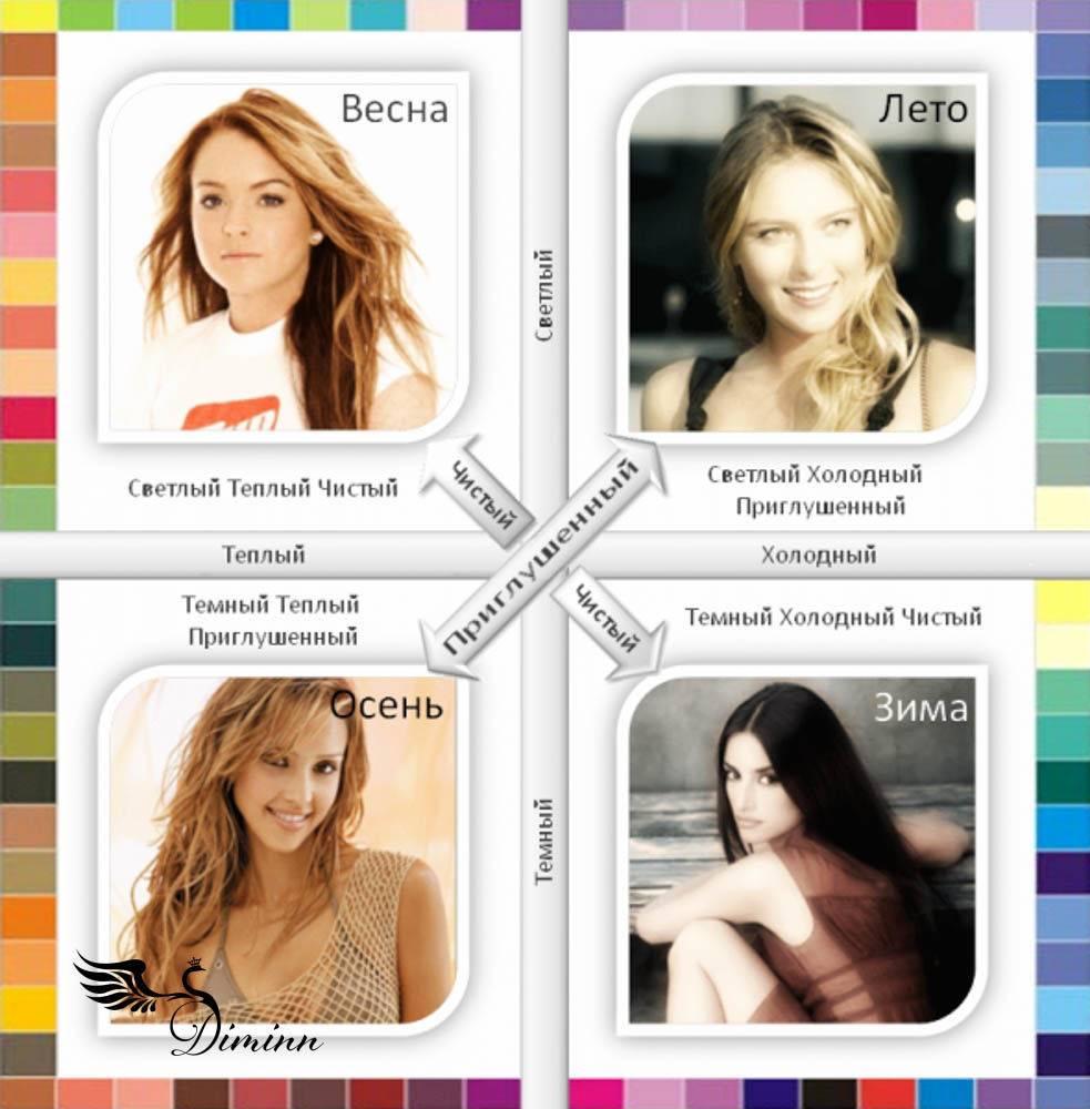 Как определить свой цветотип (109 фото): примеры определения цветотипа лица, волос и внешности по дирекционному методу, подобрать одежду