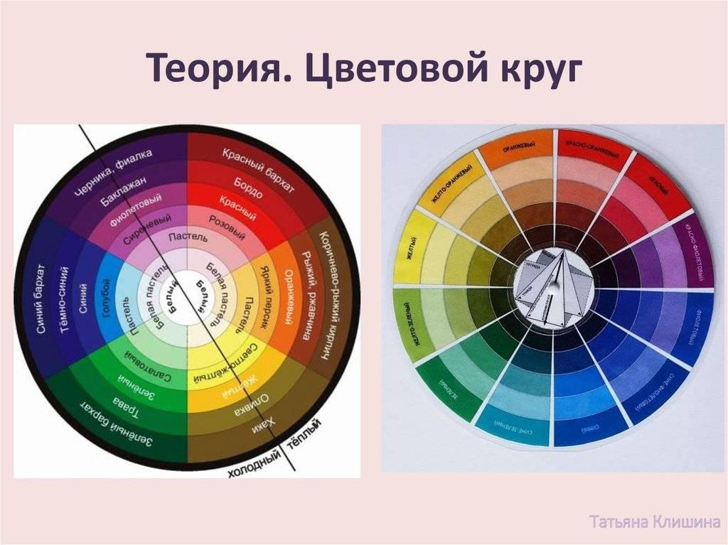 Дизайн интерьера: теория времен года | сайт ремонт 2х2