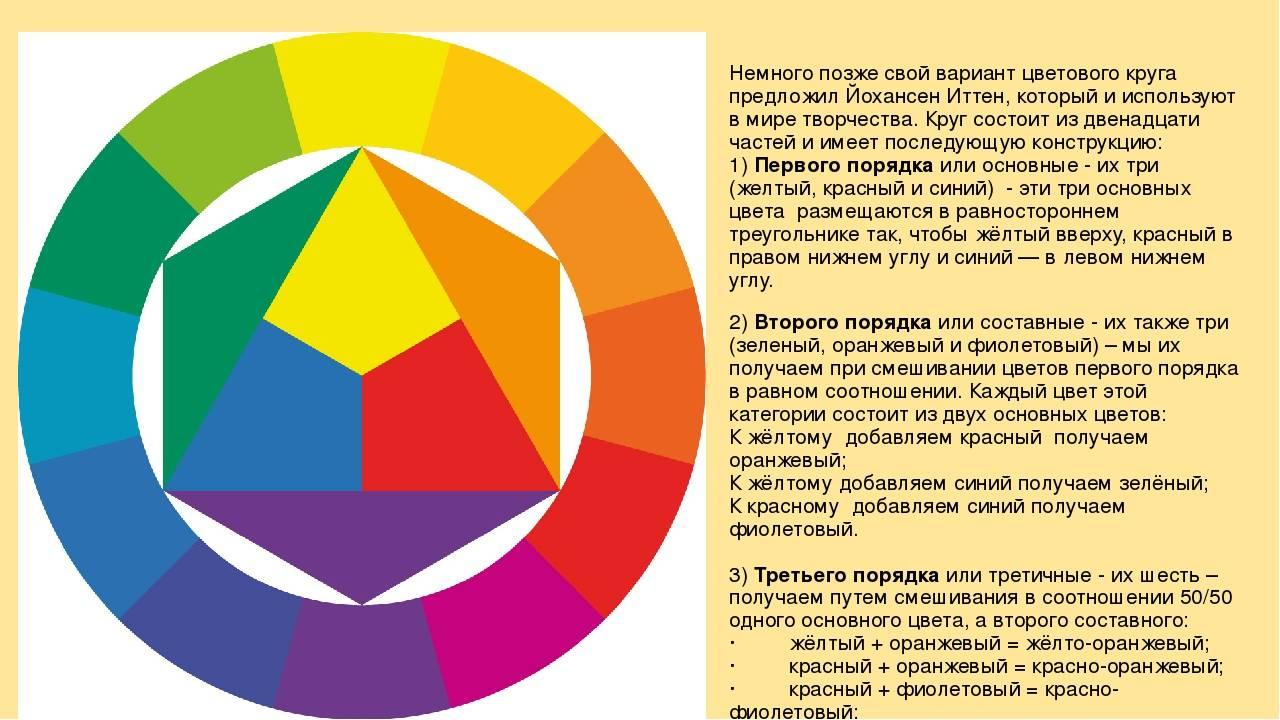 Цветовой круг, гармонии и колориты   by mary sabell   designspot   medium