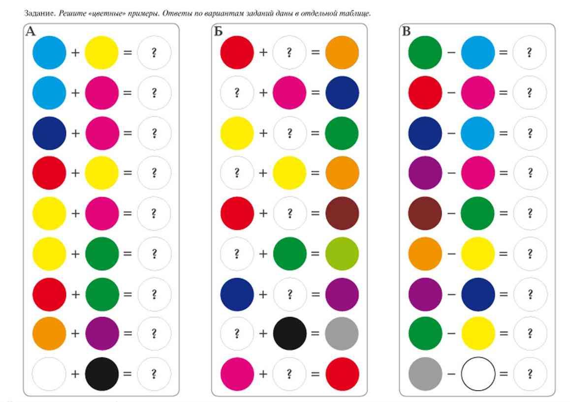 Смешивание цветов: как получить нужный оттенок из основной палитры