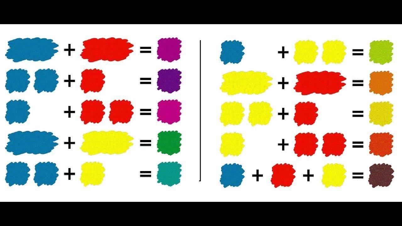 Правила и особенности смешивания двух и более цветов