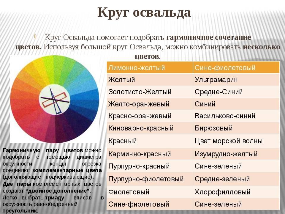 Основы цветоведения простыми словами   art life виктории латка