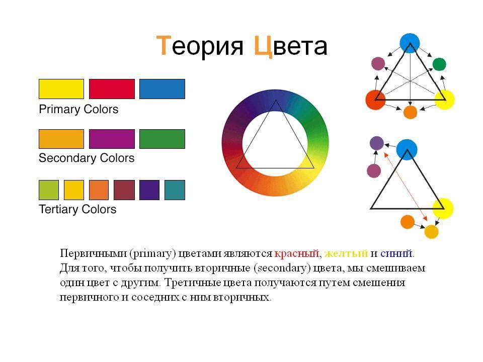 Основы цветоведения простыми словами