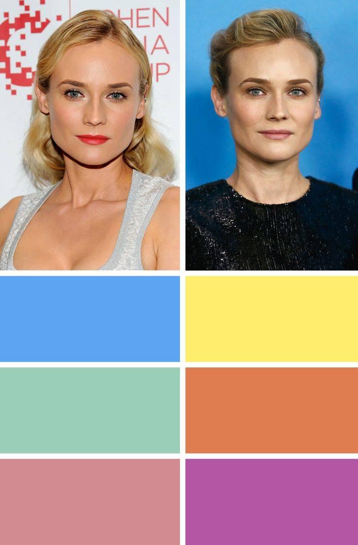 Онлайн тест: как определить свой цветотип