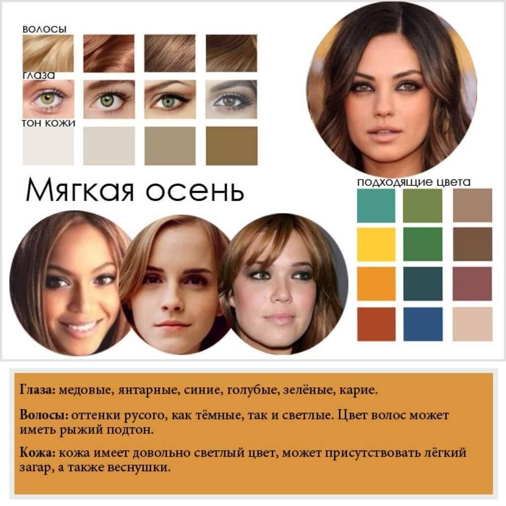 Как определить свой цветотип внешности онлайн: 12 цветотипов внешности с фото-примерами, одежда и макияж по цветотипу | qulady