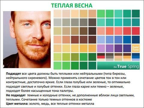 Макияж по цветотипам внешности осень, зима, весна лето, цветовая палитра
