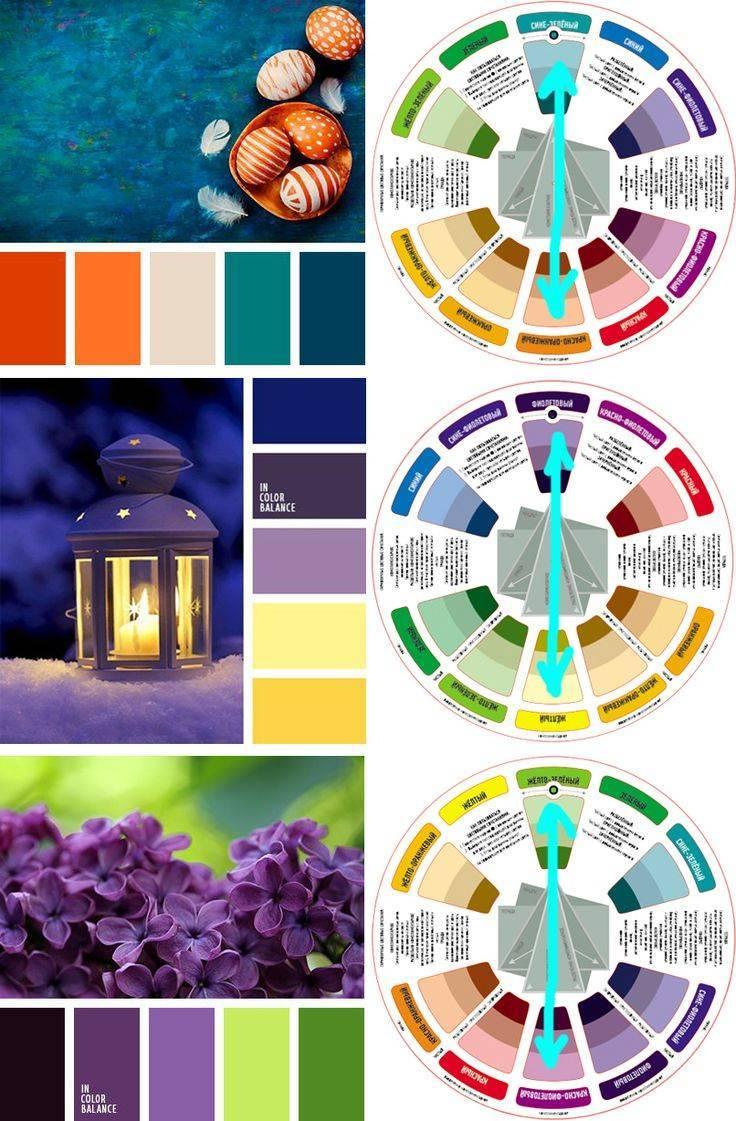Таблица сочетания цветов в интерьере: практические советы