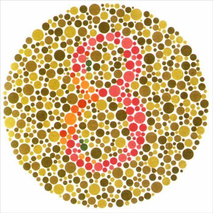 Тест на дальтонизм онлайн. проверка цветовосприятия по таблицам рабкина