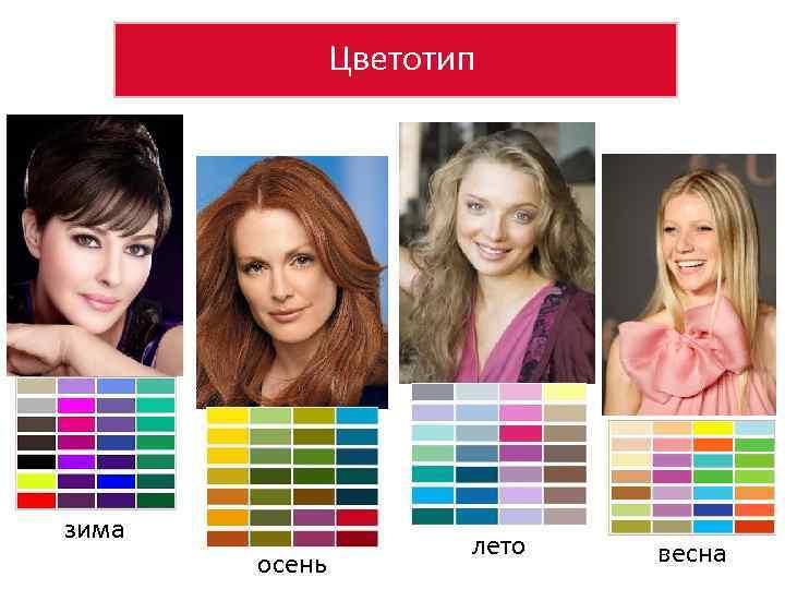Как определить свой цветотип за 2 минуты