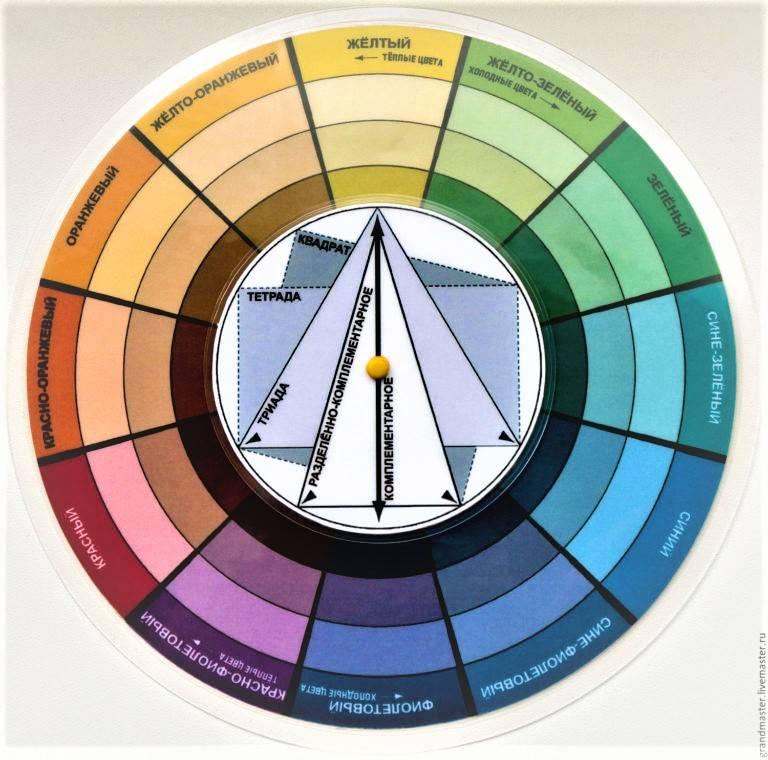Анализ влияния цвета и формы на восприятие рекламы в сфере туризма