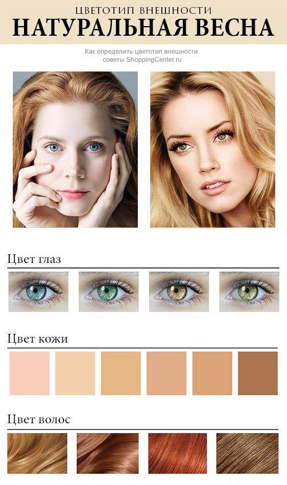 Как определить свой цветотип внешности - тест на цветотип