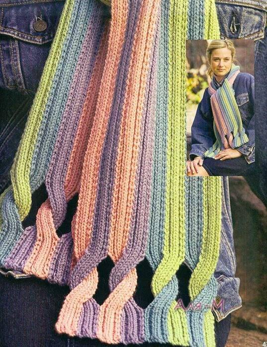 Как выбрать пряжу для шарфа с учетом способа вязания и фасона