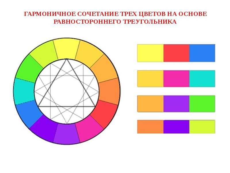 Сочетание цветов и цветовой круг (гармоничные цвета) | школа studyas.com