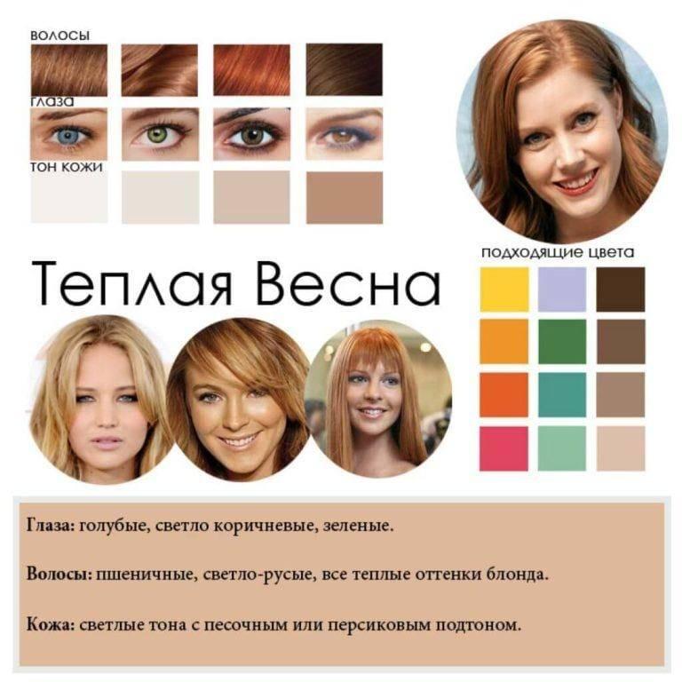Как самостоятельно определить свой цветотип внешности