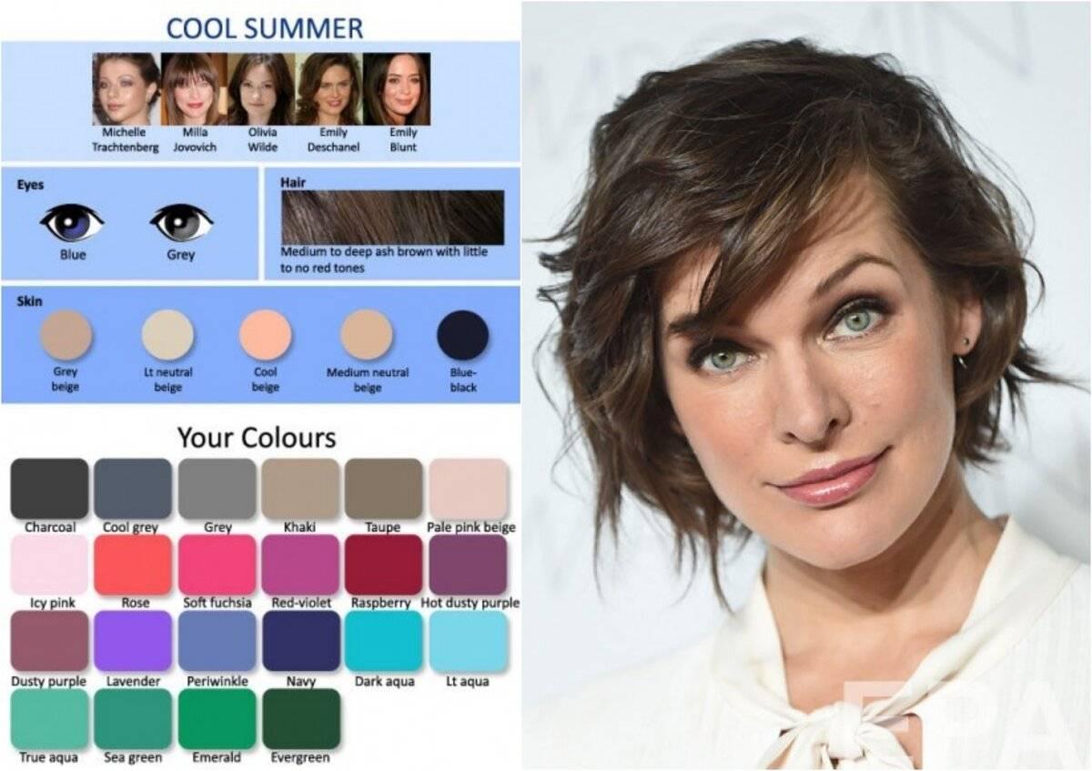 Какие цвета - какому цветотипу подходят: подбор цветов одежды по цветотипу осень, зима, весна и лето