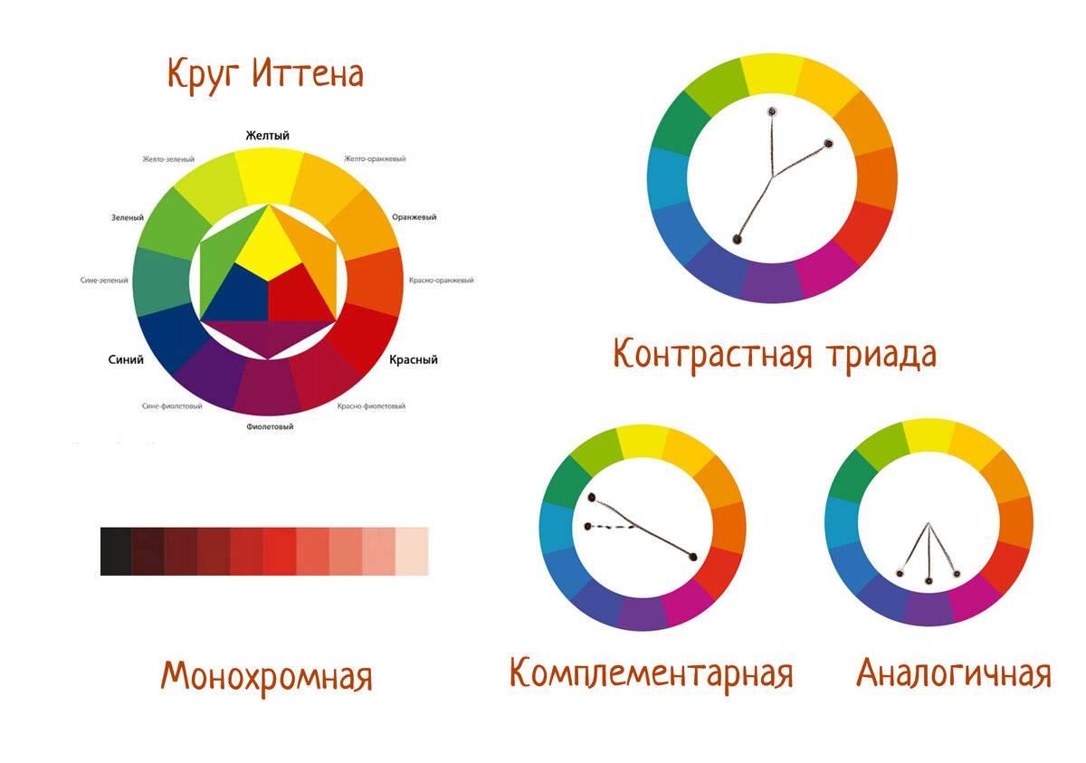 Анализ влияния цвета и формы на восприятие рекламы в сфере туризма. курсовая работа (т). маркетинг. 2014-05-08