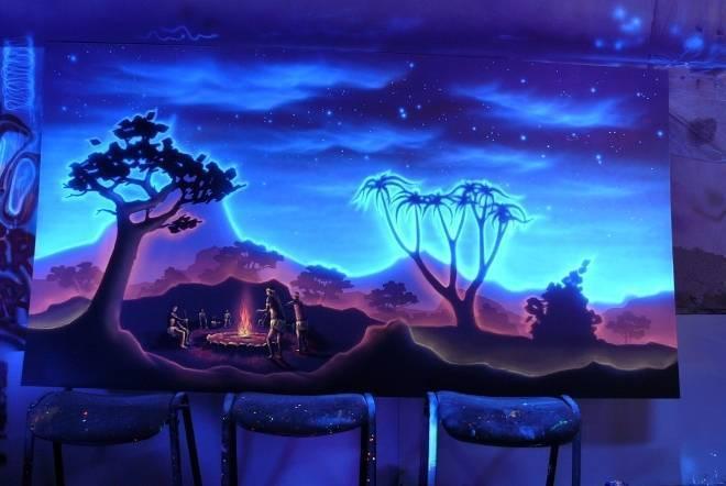 Флуоресцентная краска, люминесцентная: что это, светится в темноте или нет