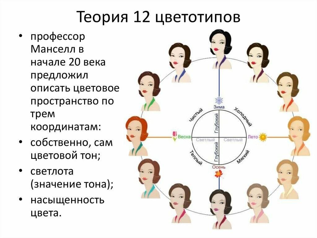 Кто вы? современный тест как определить цветотип внешности