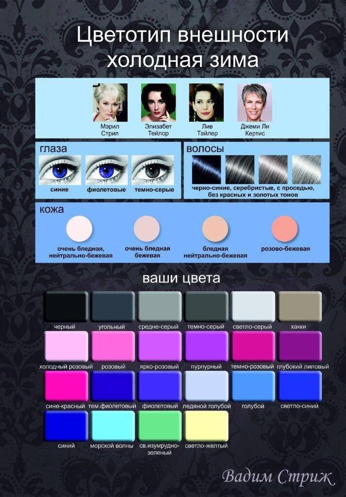Онлайн тест определение цветотипа внешности бесплатно – online-